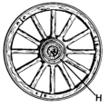 The classic spoked wheel with hub and iron rim, in use