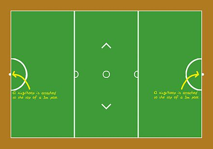 netball court measurement diagram 99 civic headlight wiring ringball wikipedia the image indicates markings on a for purpose of discussing gameplay