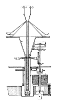 File:Staite-Petrie Lamp 1847.png - Wikimedia Commons