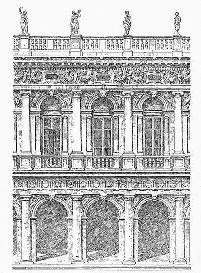 Character of Renaissance ArchitectureChapter 7