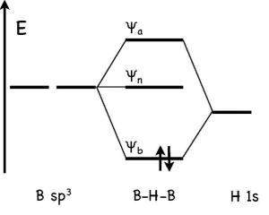 File:Diborane BHB MO diagrampdf  Wikimedia Commons
