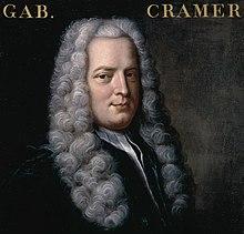 Gabriel Cramer.jpg
