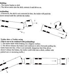 18 wheel truck trailer diagram [ 1200 x 1156 Pixel ]