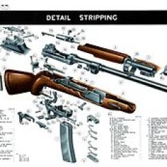 M1 Rifle Diagram 24 Volt Wiring For Trolling Motor Batts Carbine Wikipedia Exploded View Of The M2