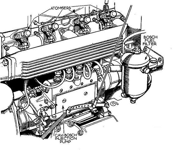 truck tractor engine diagram