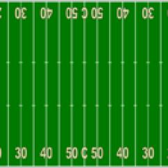 Football Pitch Diagram To Print Troubleshooting 3 Way 4 Switches Wiring Diagrams Gridiron Wikipedia