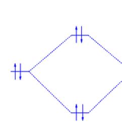 Molecular Orbital Energy Diagram For Co Viper 4105v Remote Start Wiring Wikipedia Dihelium And Diberyllium Edit