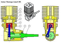 TechnologieMoteurs ThermiquesMoteur DieselBielle