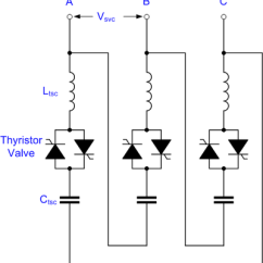 Control Wiring Diagram Of Apfc Panel 1999 Dodge Caravan Radio Thyristor Switched Capacitor Wikipedia Tsc Shown With Delta Connection