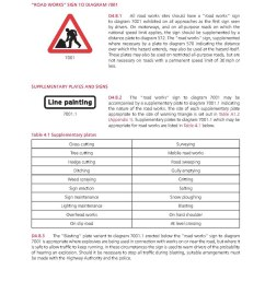 page uk traffic signs manual chapter 8 part 1 traffic safety measures and signs for road designs 2009 pdf 88 wikisource the free online library [ 1024 x 1448 Pixel ]