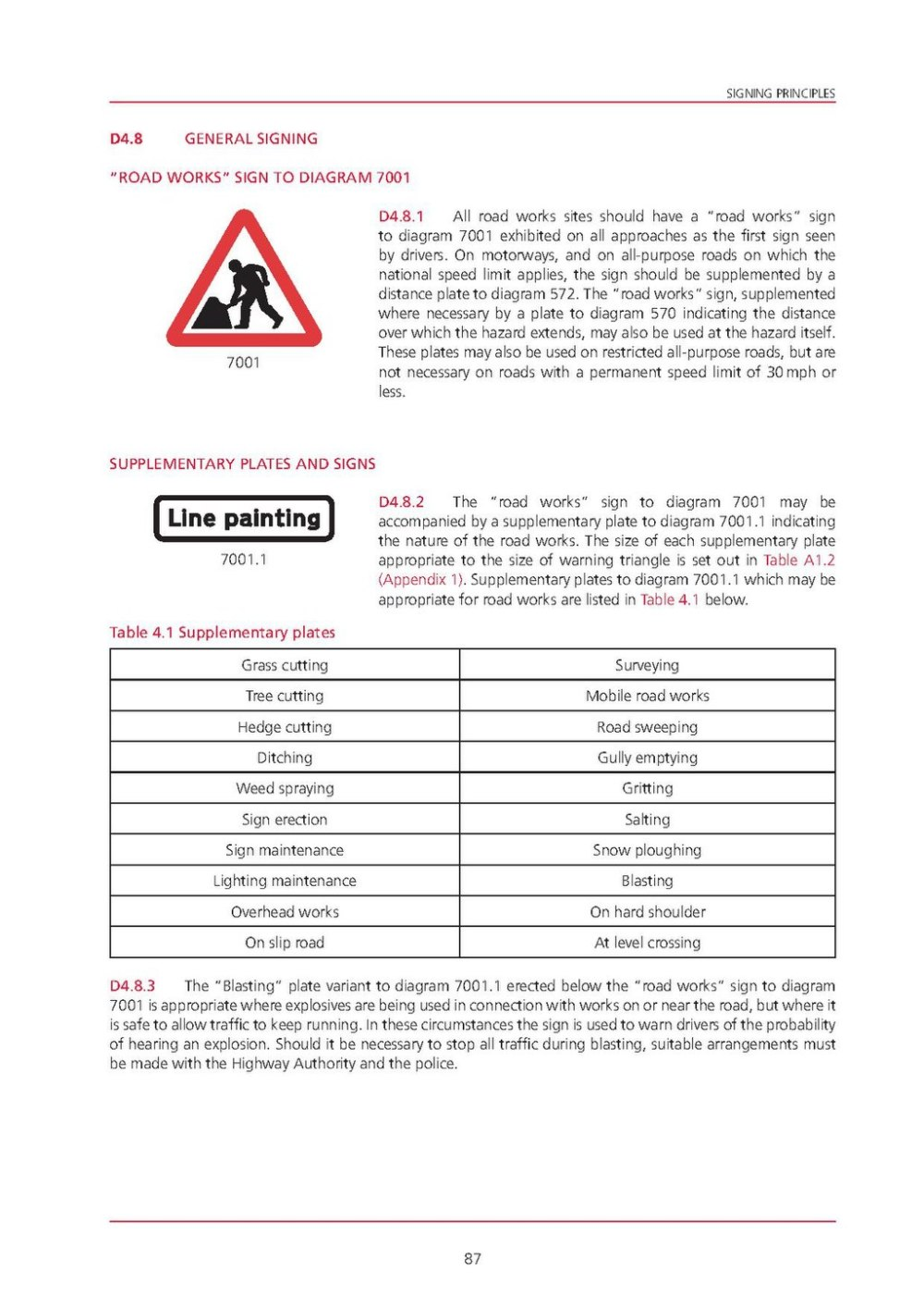 medium resolution of page uk traffic signs manual chapter 8 part 1 traffic safety measures and signs for road designs 2009 pdf 88 wikisource the free online library