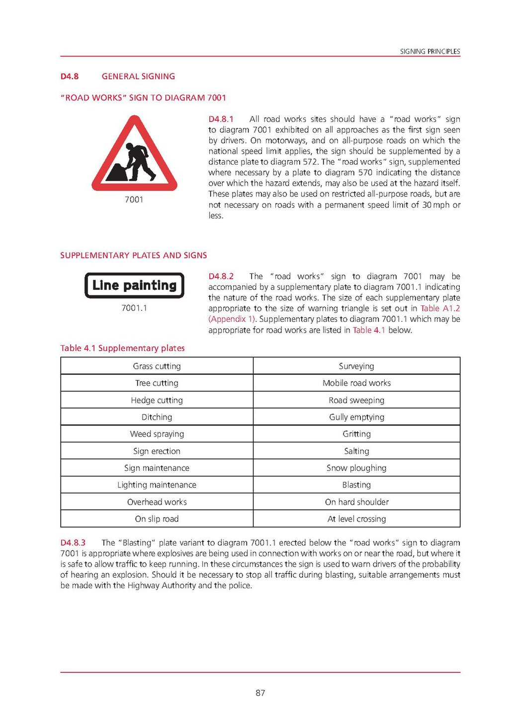 hight resolution of page uk traffic signs manual chapter 8 part 1 traffic safety measures and signs for road designs 2009 pdf 88 wikisource the free online library