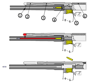 m1 rifle diagram toyota push switch wiring gas operated reloading wikipedia
