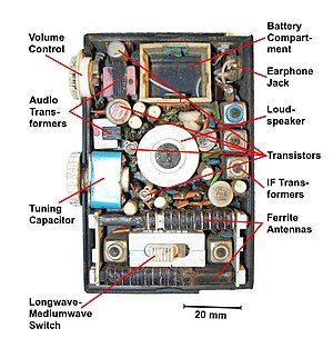 Pocket transistor radio, late 1960s to 1970s, ...