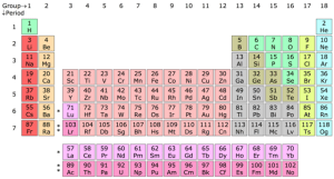 File:18 column periodic table, with Lu and Lr in group 3