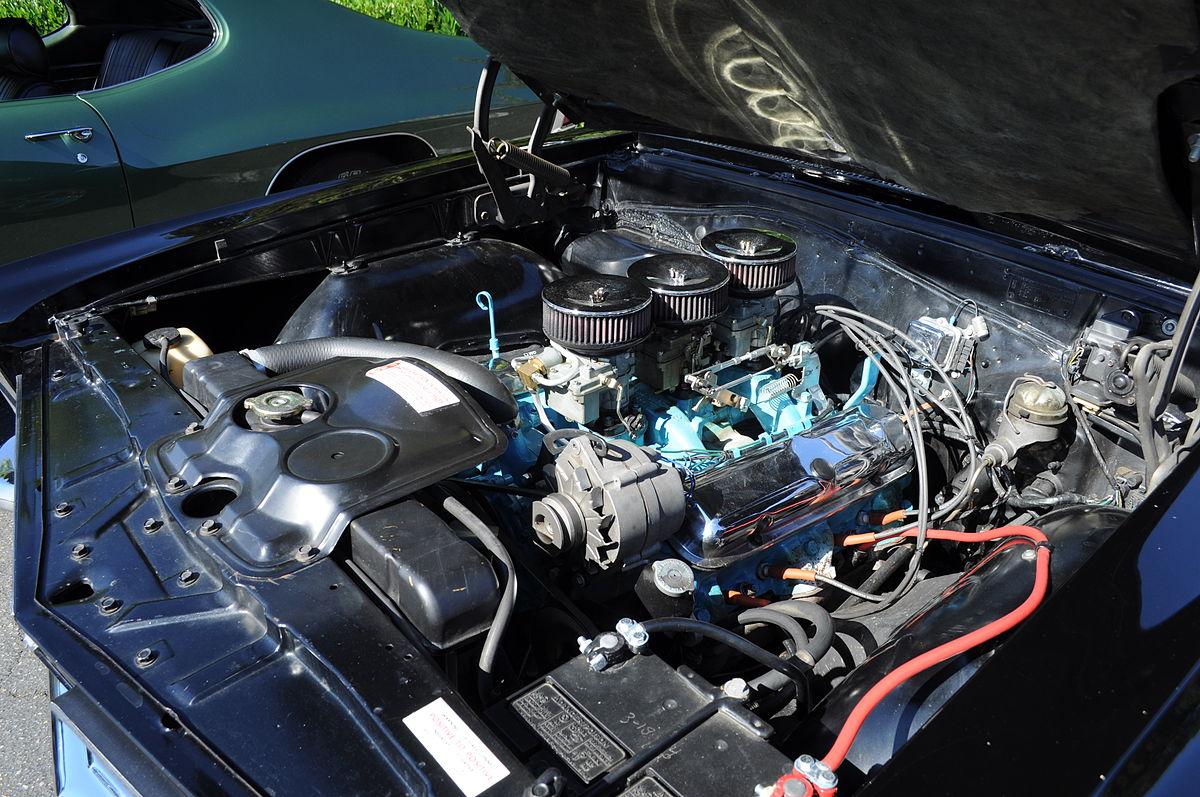 hight resolution of pontiac v8 engine wikipedia vacuum diagram on 69 pontiac 400 vacuum diagram besides 1975 cadillac