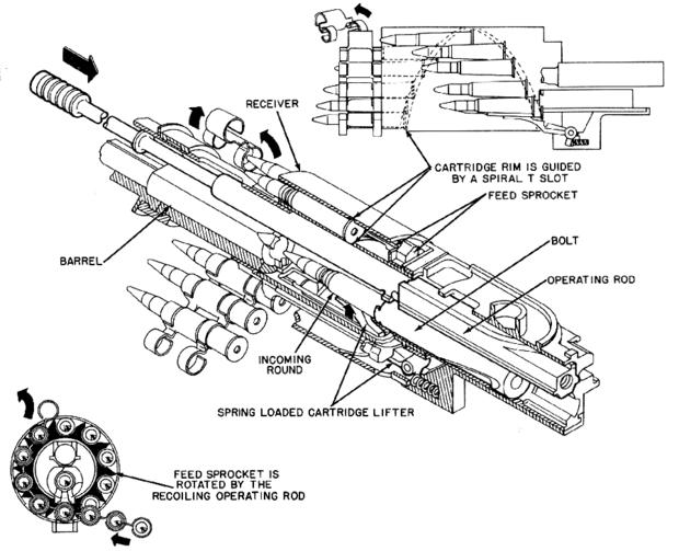 Truck Wiring Diagram 1984 International S2300