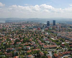 Aerial view of Etiler