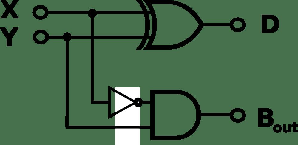 medium resolution of file half subtractor corrected png