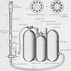 Power Flame Wiring Diagram 2003 Ford Taurus Awesome Detail Schematic Flamethrower Wikipedia Honeywell 17