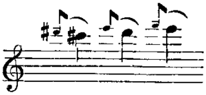 Musical notation showing an ascending series o...