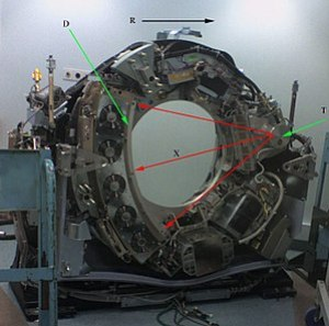 CT scanner with cover removed to show the prin...