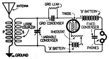 Grid-leak detector
