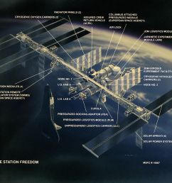 datei space station freedom design 1991 annotated jpg [ 1280 x 966 Pixel ]