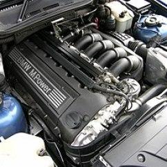 Bmw S50 Wiring Diagram Advance Mark 10 Ballast M50 Wikipedia M3 Evo Coupe E36 Flickr The Car Spy 5 Jpg