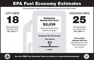 New fuel economy label in 2008 shows estimated...