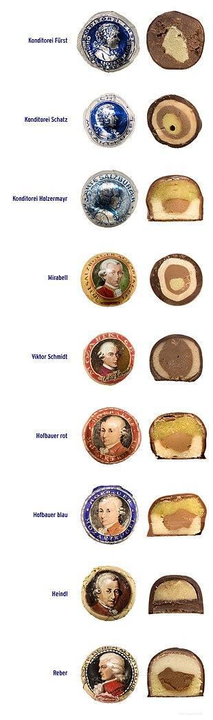Palle di Mozart  Wikipedia