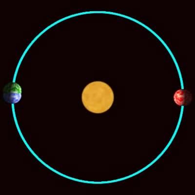 Newtons theorem of revolving orbits  Wikipedia