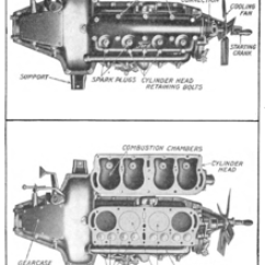 1924 Ford Model T Wiring Diagram Gm 7 Pin Trailer Engine Wikipedia Overhead Views Of With The Head Removed In One View