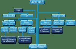 Kelompok sosial  Wikipedia bahasa Indonesia ensiklopedia