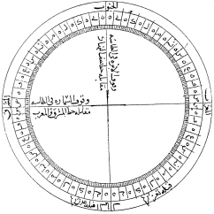 Sundial Face Diagram 1999 Jeep Grand Cherokee Power Window Wiring Al Ashraf Umar Ii Wikipedia