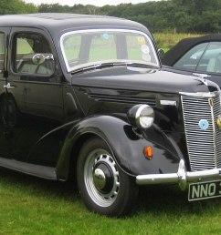 file ford prefect ca 1948 jpg [ 1280 x 854 Pixel ]