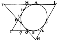 The Mathematical Principles of Natural Philosophy (1729
