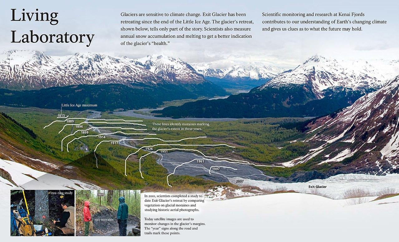 National Park Service graphic depicting the retreat of Exit Glacier