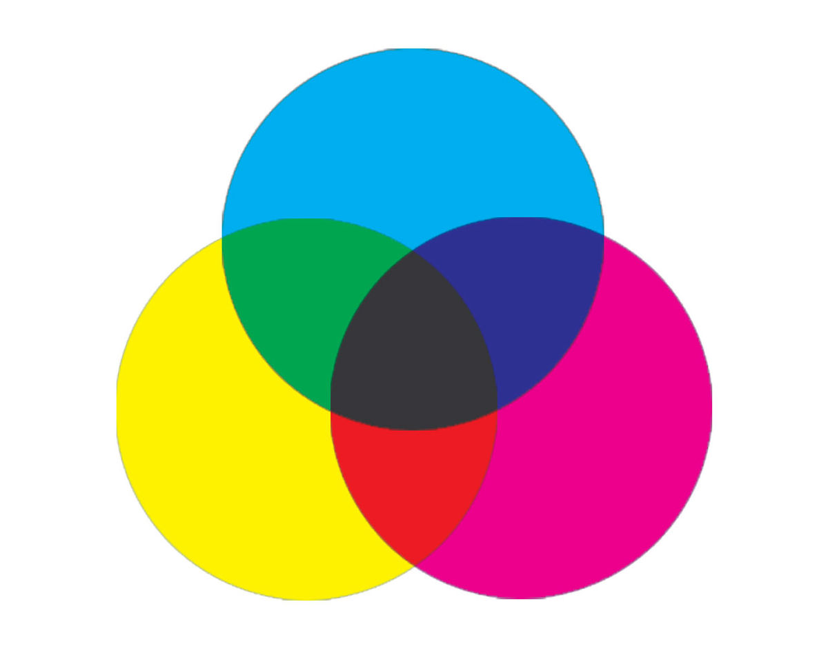 Sntesis sustractiva de color  Wikipedia la enciclopedia libre