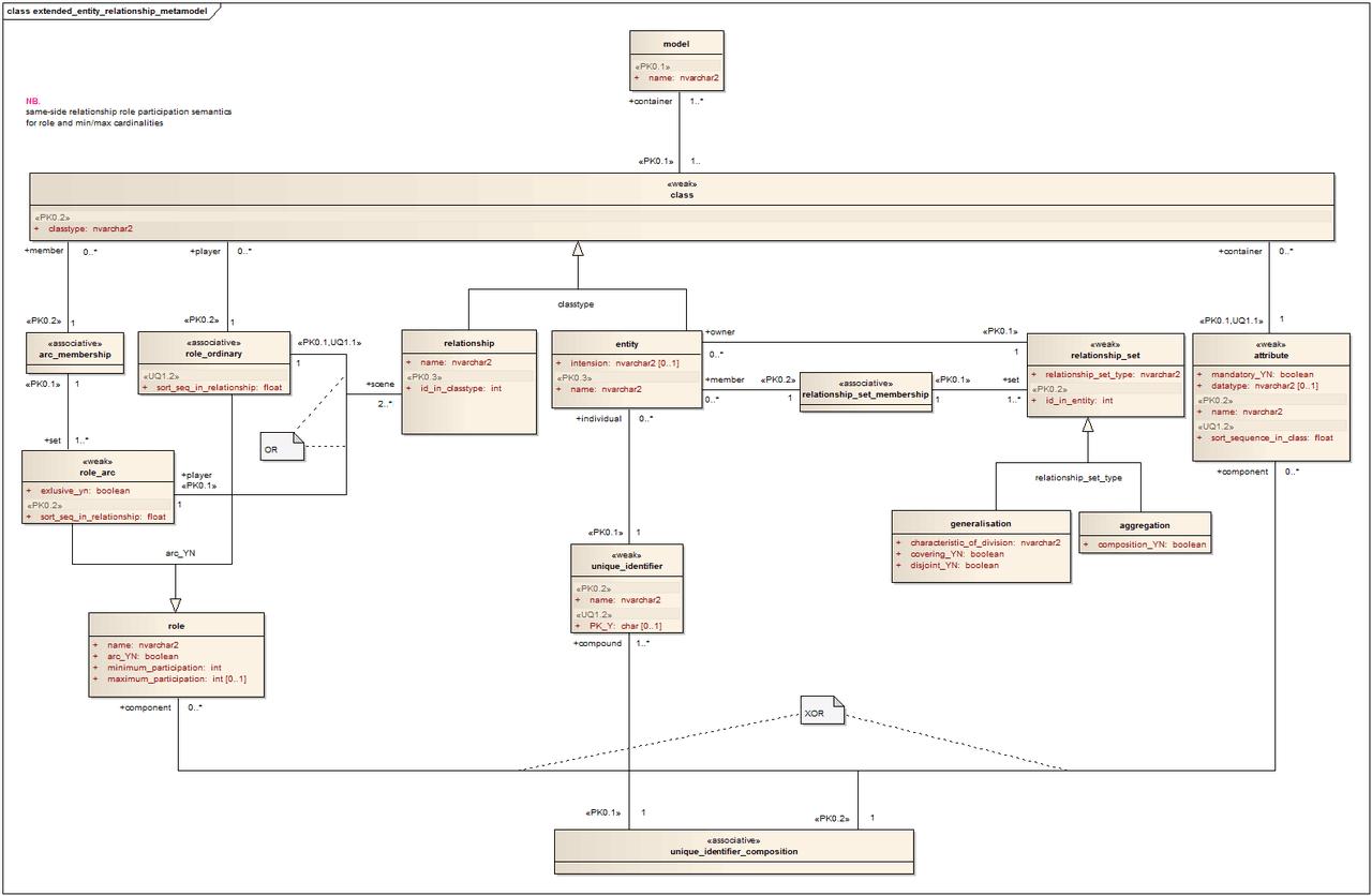 morphology tree diagram audi a6 c6 bose wiring english syntax free engine image for