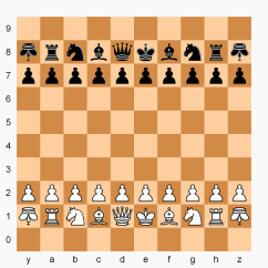 Chess Board Setup Diagram 2000 Isuzu Rodeo Radio Wiring Stratomic Wikipedia