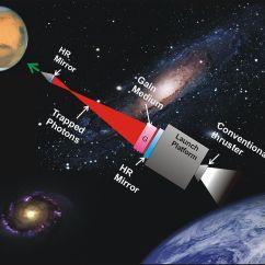 Ion Thruster Diagram 2000 Suzuki Hayabusa Wiring Photonic Laser Wikipedia