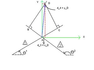 Showing the displacement of point A to point D.