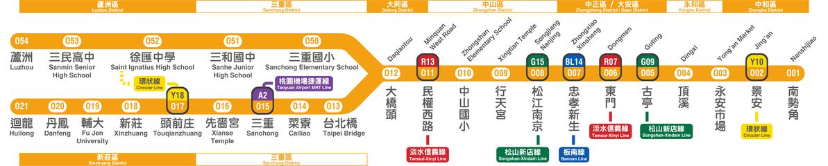 臺北捷運中和新蘆線 - Wikipedia