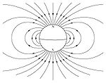Magnetic field : Wikis (The Full Wiki)