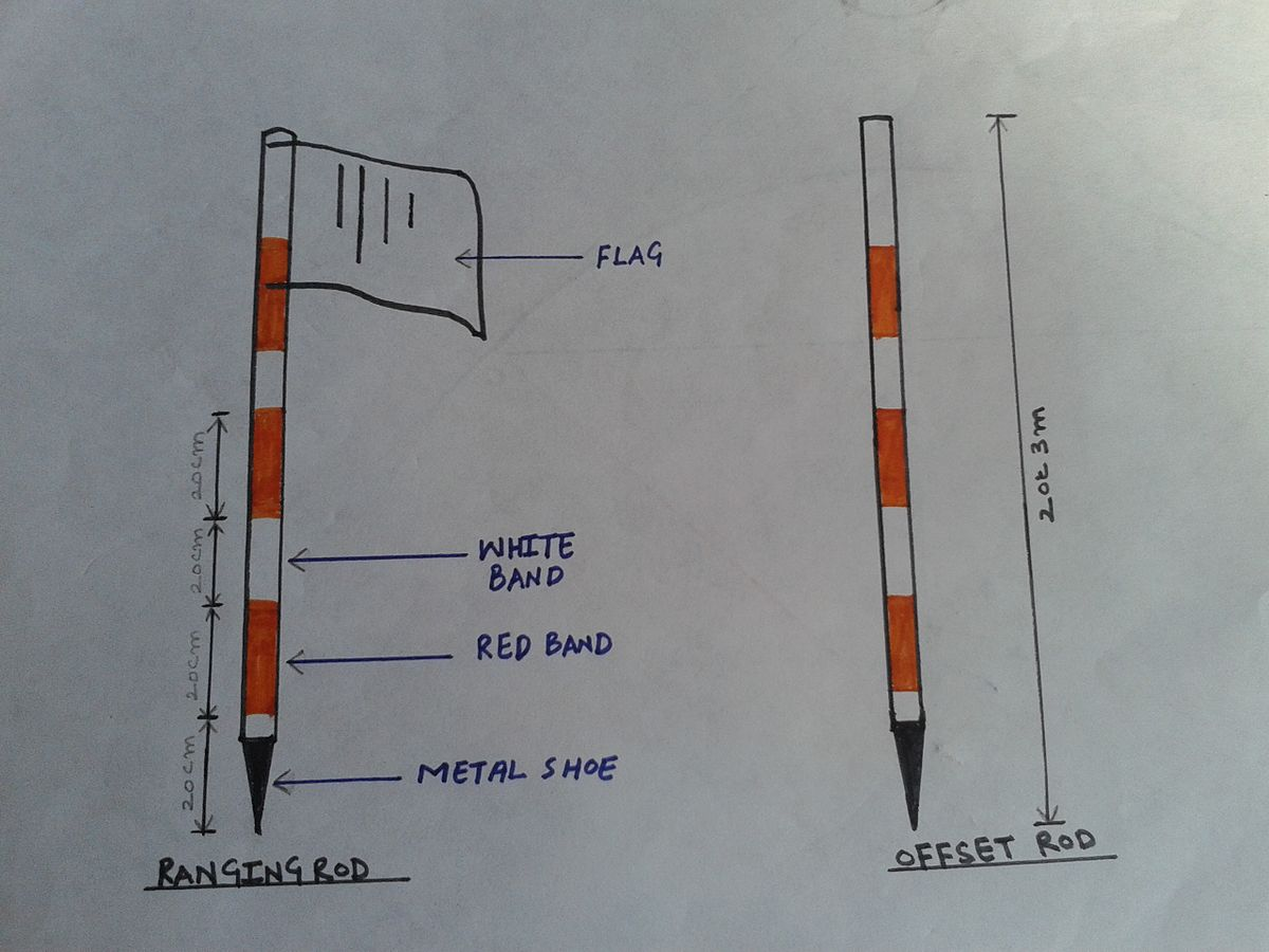 hight resolution of offset diagram