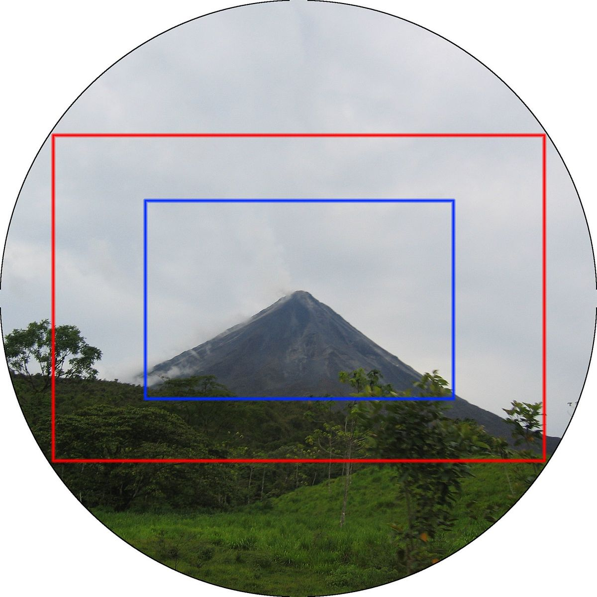 Circle Actual Size 2
