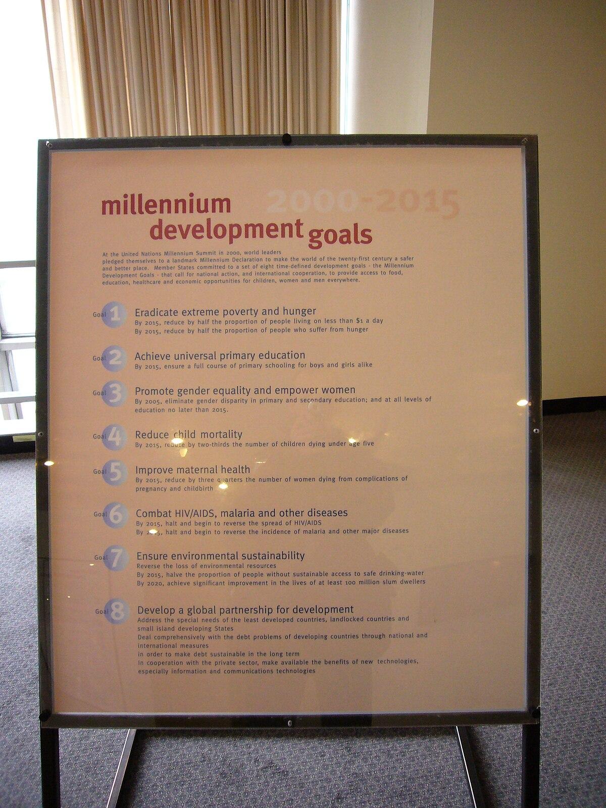 Self Improvement Plan Definition