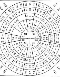 Psm   global seasonal wind chart based on the compass roseg also page popular science monthly volume vu wikisource rh ensource
