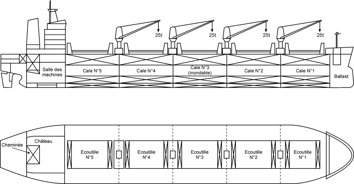 Plan d'ensemble — Wikipédia